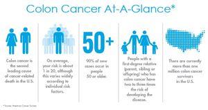 cca_colon_cancer